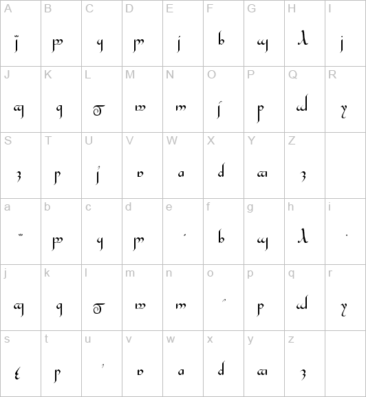 tengwar_gandalf_map